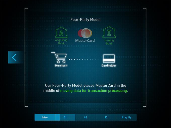 Mastercard data privacy training module